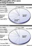 Honolulu Drug Abuse Treatment