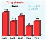 Pictures of Drug Rehab Honolulu Hawaii
